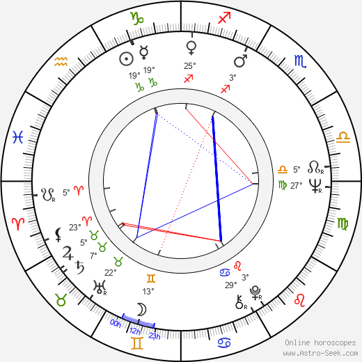 José Greci birth chart, biography, wikipedia 2019, 2020