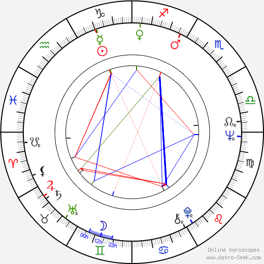 José Greci astro natal birth chart, José Greci horoscope, astrology