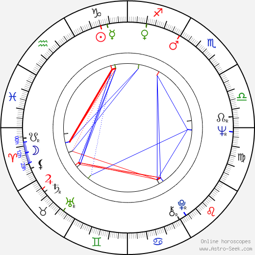 Jukka Pakaslahti astro natal birth chart, Jukka Pakaslahti horoscope, astrology