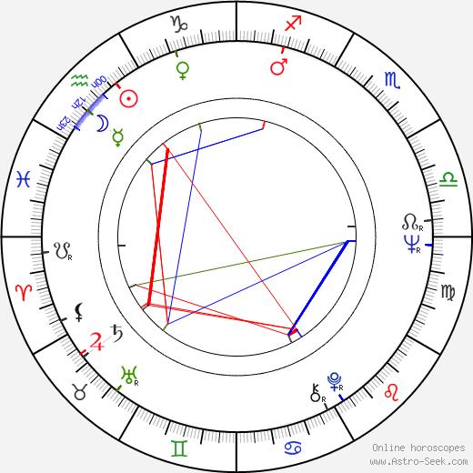 Jürgen Zartmann tema natale, oroscopo, Jürgen Zartmann oroscopi gratuiti, astrologia