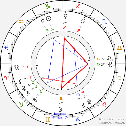Malcolm Terris birth chart, biography, wikipedia 2018, 2019