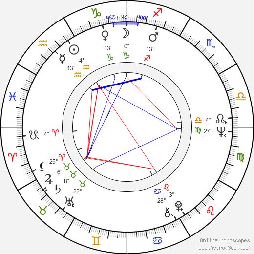 Mary Gillis birth chart, biography, wikipedia 2019, 2020