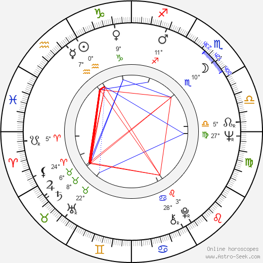Mike Medavoy birth chart, biography, wikipedia 2020, 2021