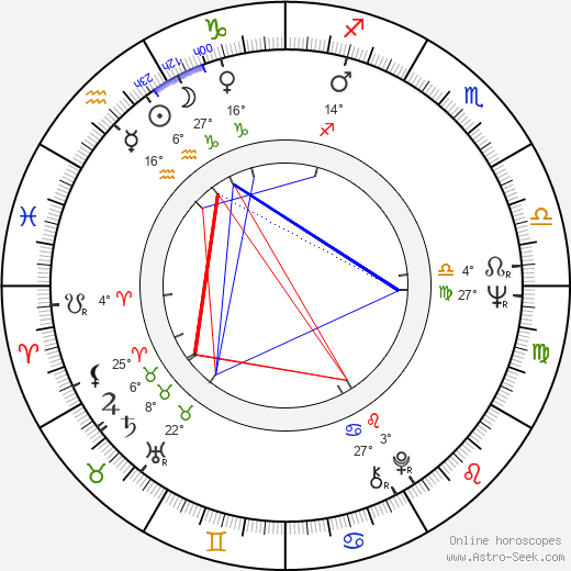 Scott Glenn birth chart, biography, wikipedia 2018, 2019