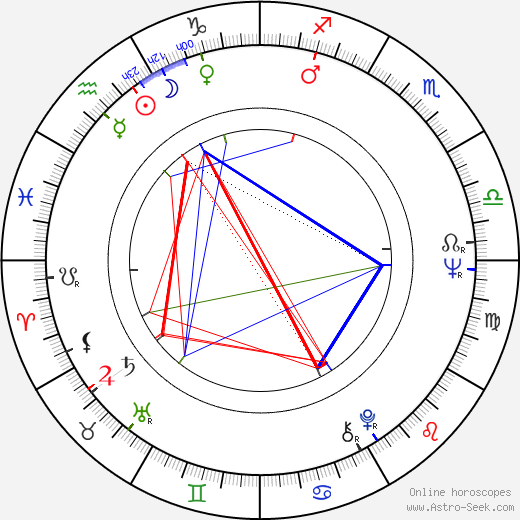 Scott Glenn astro natal birth chart, Scott Glenn horoscope, astrology