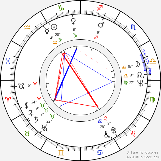 Solvi Stubing birth chart, biography, wikipedia 2017, 2018