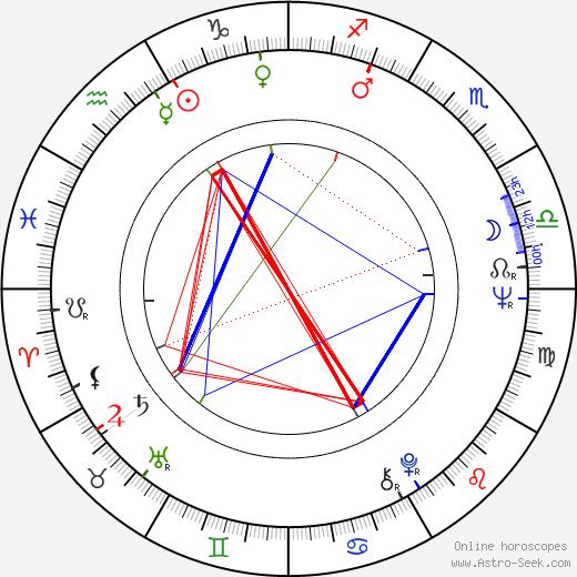 Solvi Stubing astro natal birth chart, Solvi Stubing horoscope, astrology