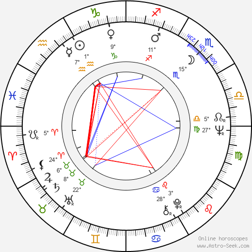 Stathis Giallelis birth chart, biography, wikipedia 2019, 2020