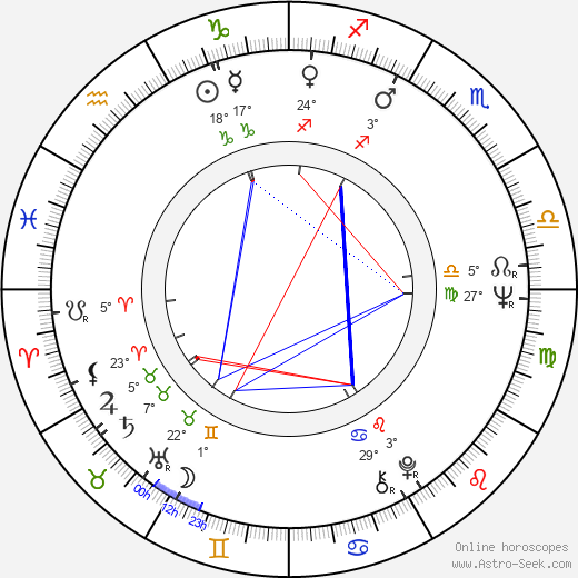 Terry Hands birth chart, biography, wikipedia 2019, 2020