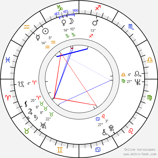 Theo Berger birth chart, biography, wikipedia 2019, 2020