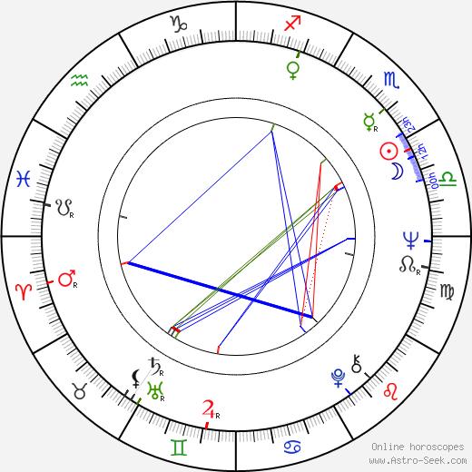 Anneke Wills день рождения гороскоп, Anneke Wills Натальная карта онлайн