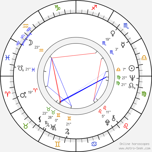 Billy Murray birth chart, biography, wikipedia 2019, 2020