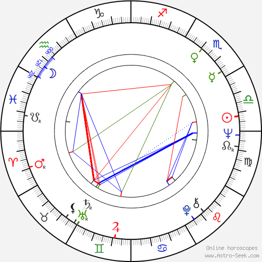 Billy Murray astro natal birth chart, Billy Murray horoscope, astrology
