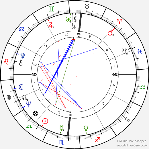 Earl Thomas Conley tema natale, oroscopo, Earl Thomas Conley oroscopi gratuiti, astrologia