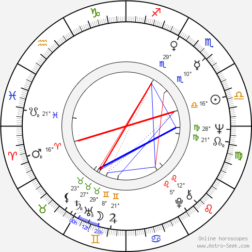 Gert Voss birth chart, biography, wikipedia 2019, 2020