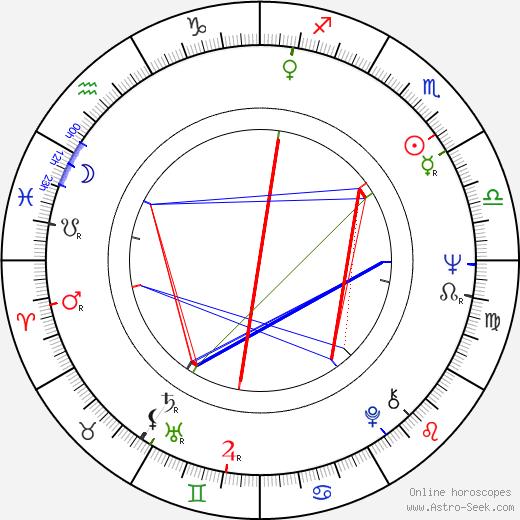 Hisayuki Toriumi astro natal birth chart, Hisayuki Toriumi horoscope, astrology