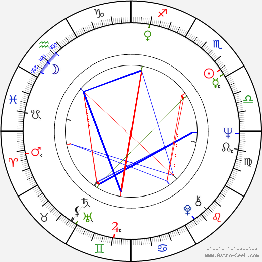 John Hallam birth chart, John Hallam astro natal horoscope, astrology