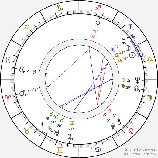 Joyce Buñuel birth chart, biography, wikipedia 2019, 2020