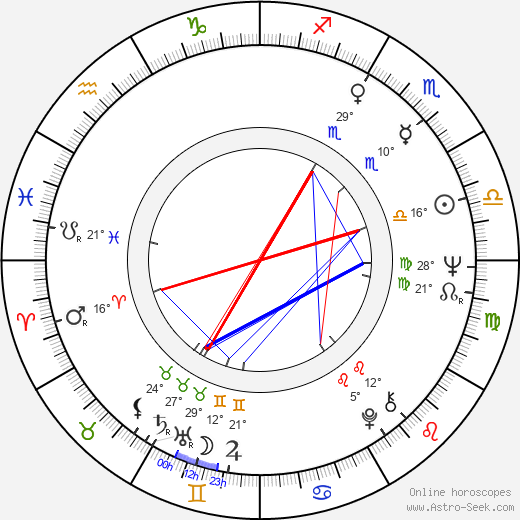 Ken Saro-Wiwa birth chart, biography, wikipedia 2018, 2019