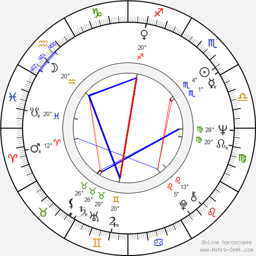 Lauri Brotherus birth chart, biography, wikipedia 2019, 2020