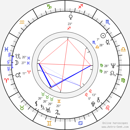 Leif Sevón birth chart, biography, wikipedia 2019, 2020