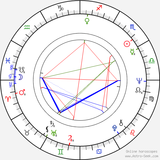Leif Sevón birth chart, Leif Sevón astro natal horoscope, astrology