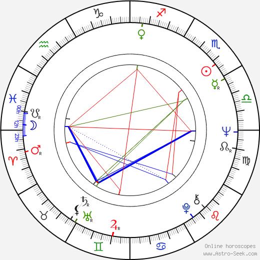 Leif Sevón astro natal birth chart, Leif Sevón horoscope, astrology