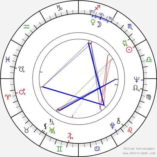 Les Blair birth chart, Les Blair astro natal horoscope, astrology