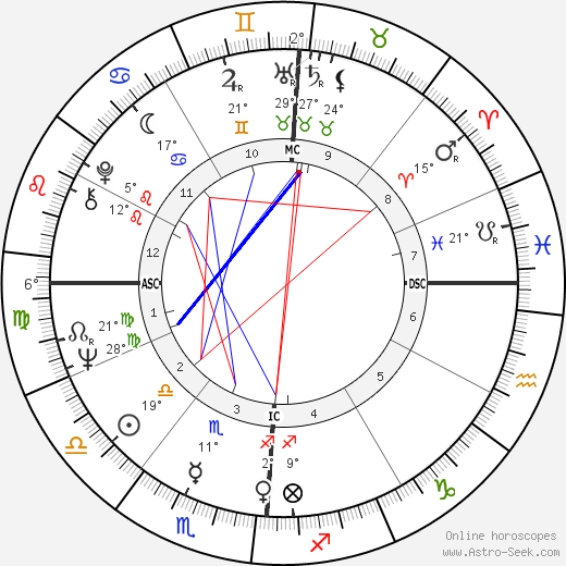 Paul Simon birth chart, biography, wikipedia 2017, 2018