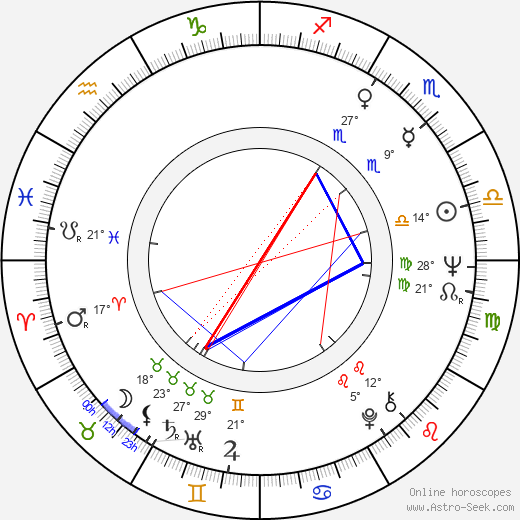 Peter Debnár birth chart, biography, wikipedia 2019, 2020
