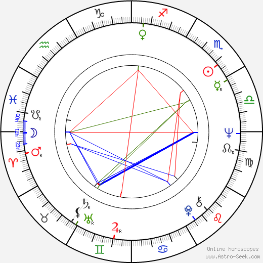 Sally Kirkland astro natal birth chart, Sally Kirkland horoscope, astrology