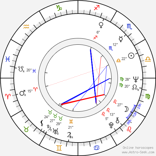 Simon Ward birth chart, biography, wikipedia 2018, 2019