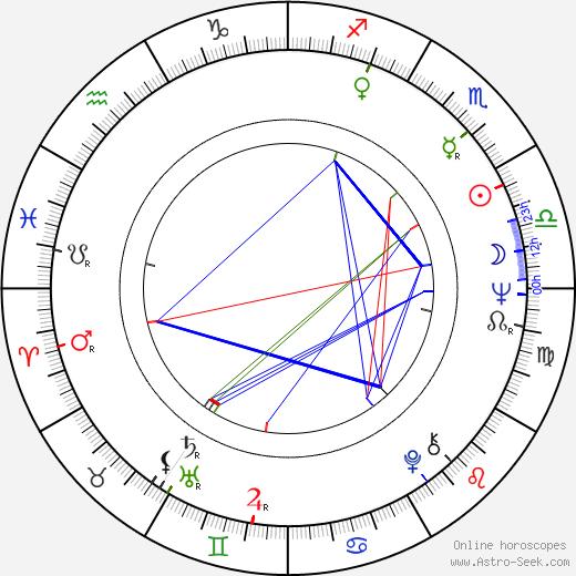Taisto-Bertil Orsmaa birth chart, Taisto-Bertil Orsmaa astro natal horoscope, astrology