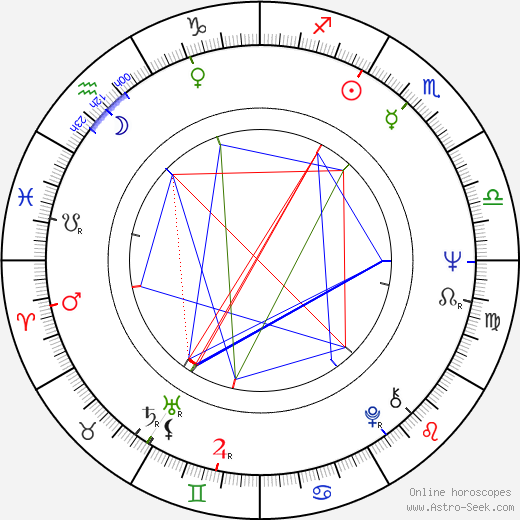 Alfred Strejček birth chart, Alfred Strejček astro natal horoscope, astrology