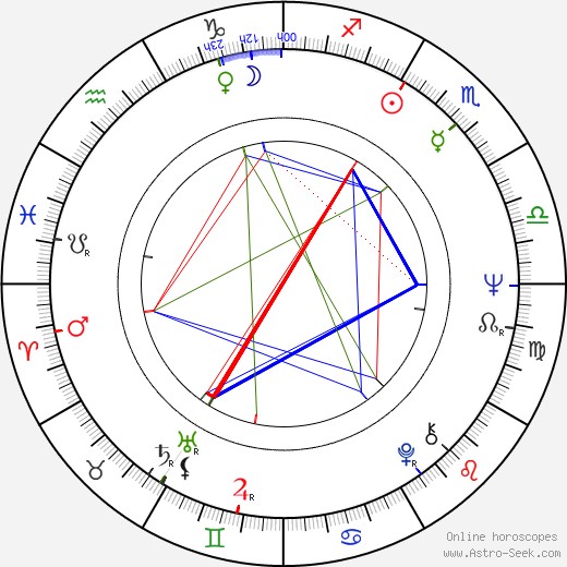 Alfredo Zacarías birth chart, Alfredo Zacarías astro natal horoscope, astrology