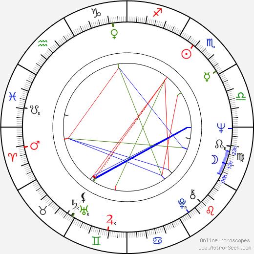 Beth Brickell tema natale, oroscopo, Beth Brickell oroscopi gratuiti, astrologia