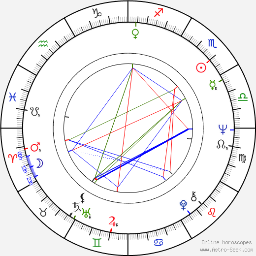 Brian Poole horoscope, astrology, Brian Poole astro natal birth chart