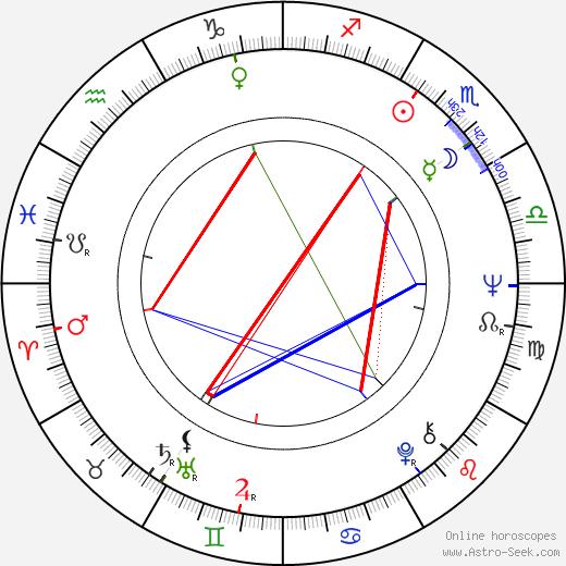 Colby Chester tema natale, oroscopo, Colby Chester oroscopi gratuiti, astrologia