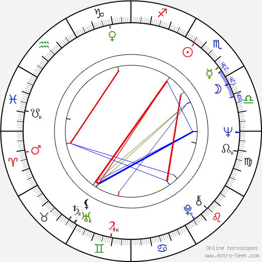 David Warbeck birth chart, David Warbeck astro natal horoscope, astrology
