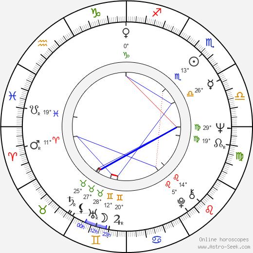 Doug Sahm birth chart, biography, wikipedia 2019, 2020