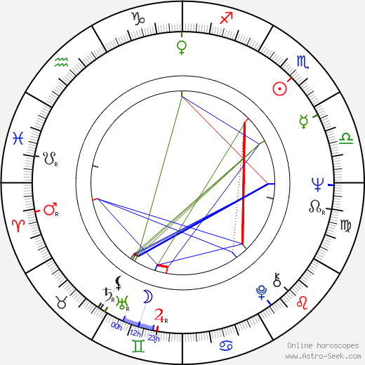 Doug Sahm Birth Chart Horoscope Date Of Birth Astro