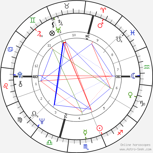 Franco Nero astro natal birth chart, Franco Nero horoscope, astrology