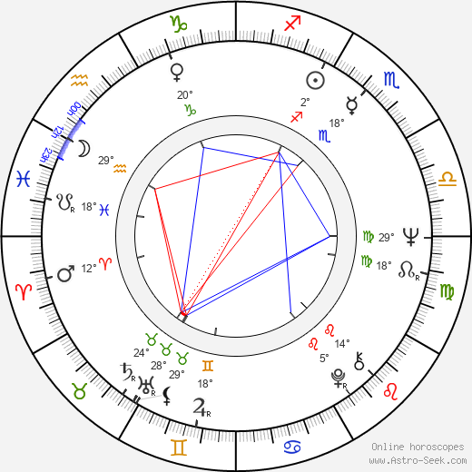 Gerald Seymour birth chart, biography, wikipedia 2020, 2021