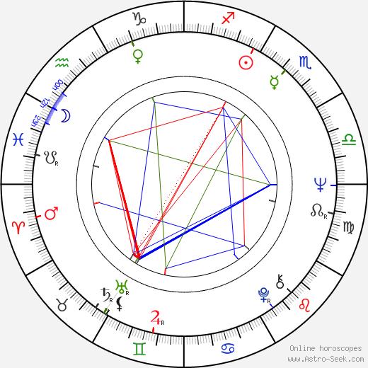 Gerald Seymour birth chart, Gerald Seymour astro natal horoscope, astrology
