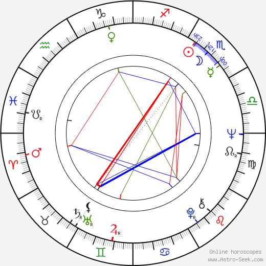 Gert Fredholm birth chart, Gert Fredholm astro natal horoscope, astrology