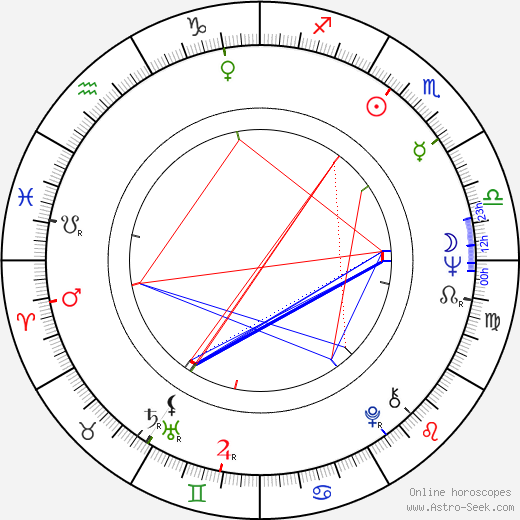 Heathcote Williams astro natal birth chart, Heathcote Williams horoscope, astrology