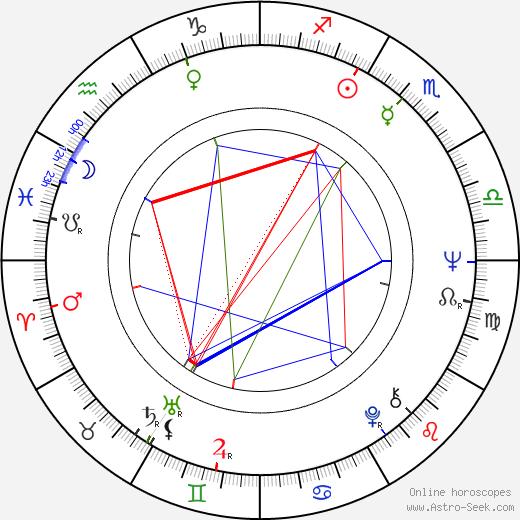 Jacques Leduc astro natal birth chart, Jacques Leduc horoscope, astrology