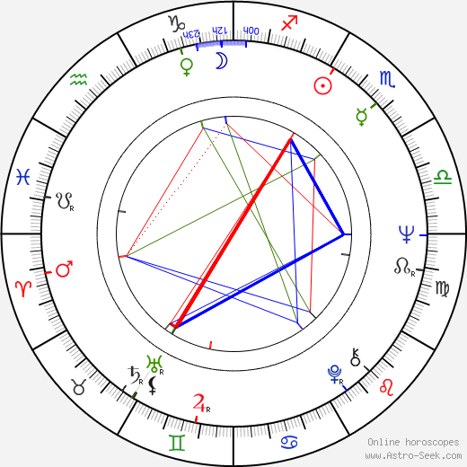 John Hough birth chart, John Hough astro natal horoscope, astrology