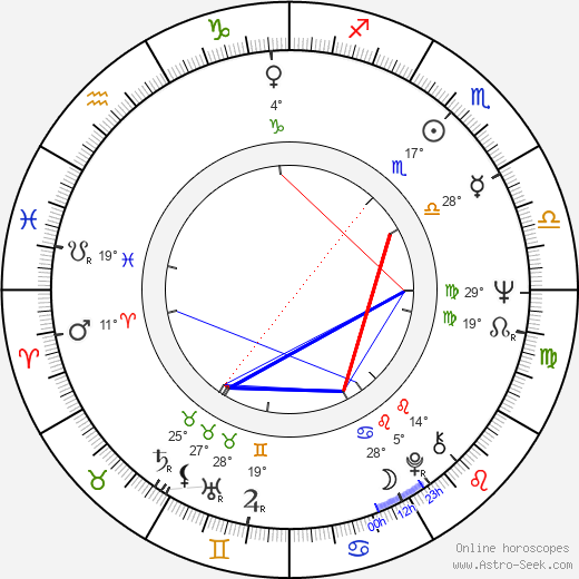 Jorma Kalenius birth chart, biography, wikipedia 2018, 2019
