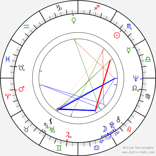 Jorma Kalenius astro natal birth chart, Jorma Kalenius horoscope, astrology